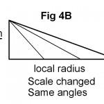 Fig. 4B